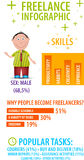 Фрилансер Infographics Стоковые Изображения