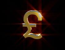 Фунт валюты символа бесплатная иллюстрация