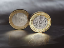 1 фунт и 1 монетка евро над предпосылкой металла Стоковое Фото