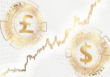 Фунт стерлинга и доллар валютной биржи иллюстрация штока
