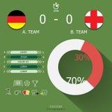 Футбольный матч infographic Стоковое фото RF