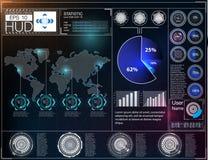 Футуристический пользовательский интерфейс HUD UI Абстрактный виртуальный графический пользовательский интерфейс касания Космичес Стоковые Изображения RF