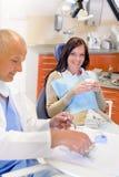 хирургия дантиста женская терпеливейшая Стоковые Фото