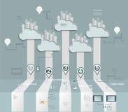 Хостинг облака Заволоките вычисляя концепция с значком, социальной группой сети Стоковое Изображение