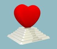 Христианская иллюстрация сердца Стоковое Фото