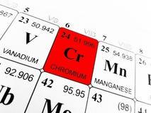Хромий на периодической таблице элементов стоковые изображения rf