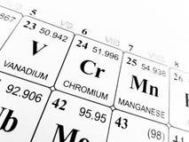 Хромий на периодической таблице элементов стоковые фотографии rf