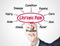 Хроническая боль стоковые изображения