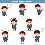 Хронический синдром усталости Стоковое Изображение RF