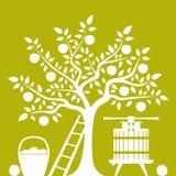Хлебоуборка Яблока бесплатная иллюстрация