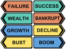 цветастые финансовохозяйственные знаки Стоковая Фотография