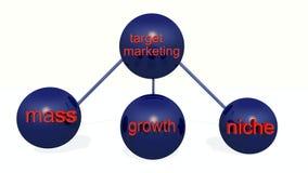 цель маркетинга принципиальной схемы Стоковое Фото