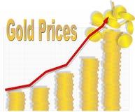 цена на золото диаграммы Стоковое фото RF