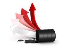 цена на нефть Стоковое фото RF