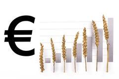 цена роста зерна иллюстрация вектора