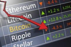Цена секретных валют как Bitcoin понижается в красный цвет Огромные потери и неудачные вклады стоковая фотография