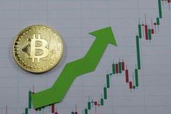 Цена bitcoin растет, диаграмма повышения цен bitcoin стоковые изображения
