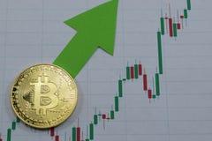Цена bitcoin растет, диаграмма повышения цен bitcoin стоковая фотография rf