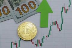 Цена bitcoin растет, диаграмма повышения цен bitcoin стоковые изображения rf