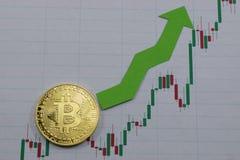 Цена bitcoin растет, диаграмма повышения цен bitcoin стоковые фотографии rf