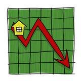 Цены на дом идя вниз с проиллюстрированной диаграммы Стоковые Фотографии RF