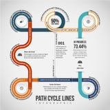 Цикл пути выравнивает Infographic Стоковое фото RF