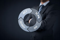 Цикл PDCA стоковая фотография rf