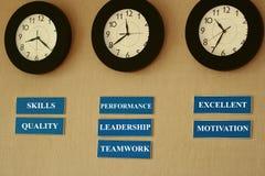 часовой пояс управления целей Стоковые Изображения