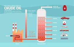 Частичная дистилляция диаграммы сырой нефти Стоковое Фото