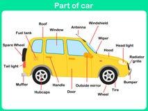 Части склонности автомобиля для детей иллюстрация штока