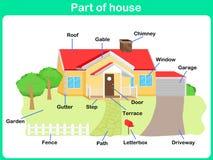 Части склонности дома для детей - рабочего листа иллюстрация вектора