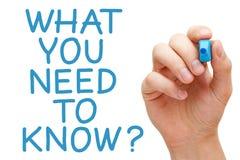 Чего вам нужно знать Стоковые Фото