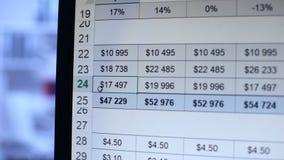 Человек проверяя рост прибыли кварталом в на-линии канцелярии, статистике компании сток-видео