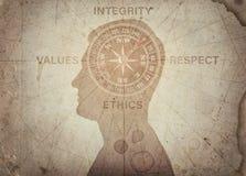 Человеческая голова и компасные румбы к этикам, целостность, значения, уважение Концепция на теме дела, доверия, психологии