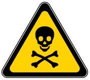 череп знака опасности Стоковая Фотография RF