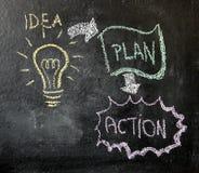 Чертеж идеи, плана и действия Стоковые Фото