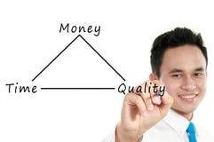 чертеж принципиальной схемы бизнесмена Стоковое фото RF