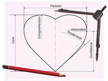 Чертеж сердца (с частями которые делают влюбленность). Стоковое Фото