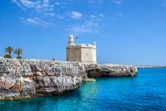 Человеческий замок de Sant Nicolau на Ciutadella Стоковое фото RF