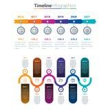 Чистый и красочный срок Infographics Творческий, infographic Стоковая Фотография RF