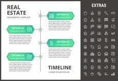 Шаблон недвижимости infographic, элементы, значки иллюстрация вектора