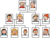 Шаблон пробела фамильного дерев дерева иллюстрации шаржа Стоковые Изображения