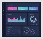 Шаблон с плоскими дизайна диаграммами статистик ежедневно, приборная панель Infographic, долевые диограммы, поток операций, веб-д бесплатная иллюстрация
