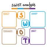 Шаблон таблицы анализа SWOT Стоковые Фото