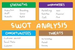 Шаблон таблицы анализа SWOT Стоковое фото RF