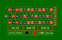 Шаблон таблицы рулетки казино Стоковое Изображение