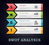 Шаблон анализа SWOT infographic с главным образом задачами Стоковое Изображение RF
