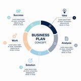 Шаблон бизнес-плана Стоковые Фотографии RF