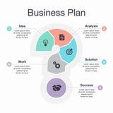Шаблон визуализирования бизнес-плана вектора infographic Стоковое Изображение RF