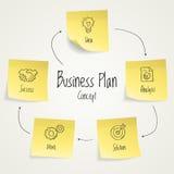 Шаблон визуализирования бизнес-плана Стоковое фото RF